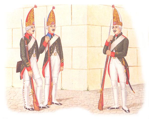 Гренадеры лейб-гвардии Преображенского, Семеновского и Измайловского полков