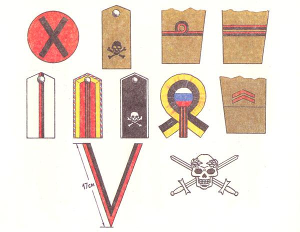 Знаки, установленные Временным правительством