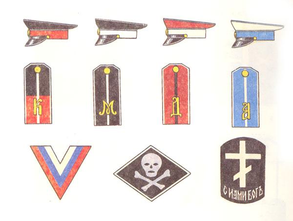 Фуражки, погоны и нарукавные знаки некоторых белогвардейских частей