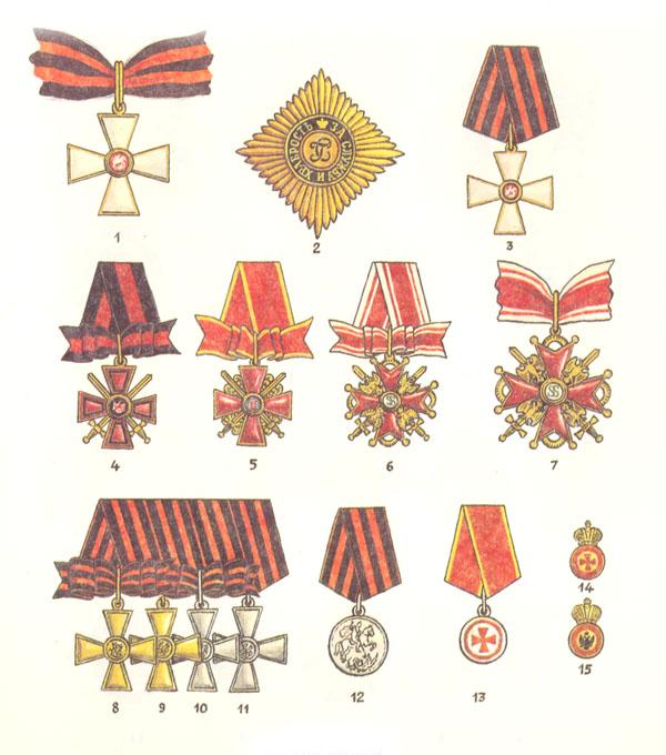 Военные награды
